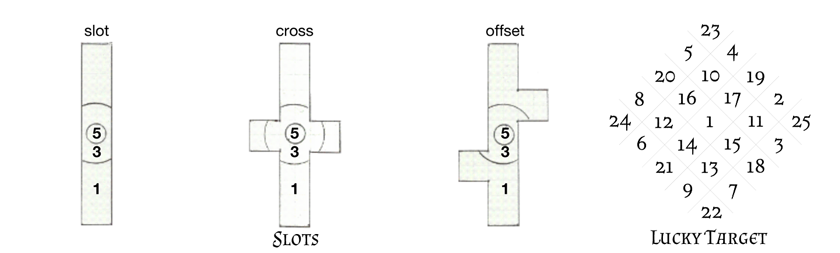 Examples of 'Slots', and 'Lucky Target'